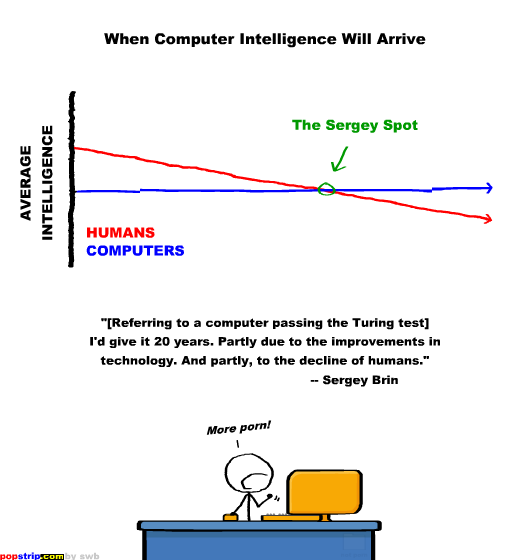 The Sergey Spot