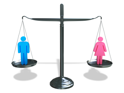 Gender stereotypes: do you subscribe to them or challenge them?